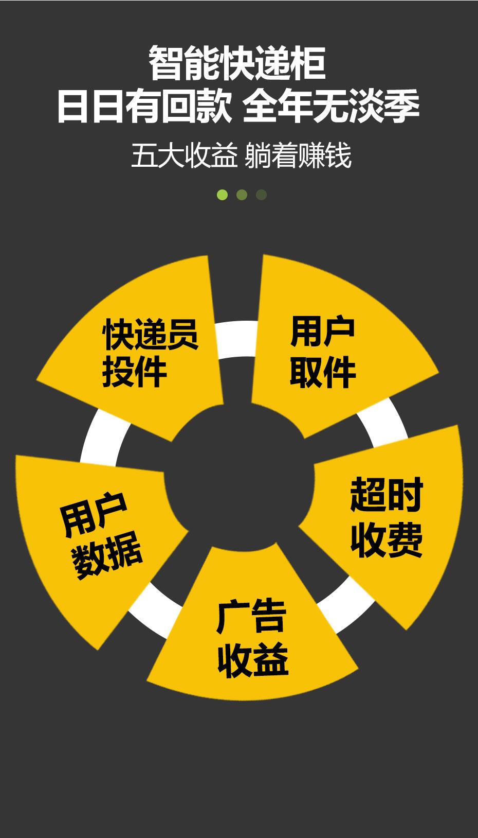 智能快递柜网站_09